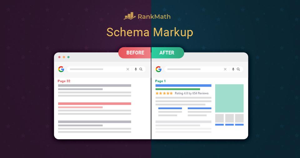 结构化数据标记(Schema Markup)&富文本摘要(Rich Snippets)